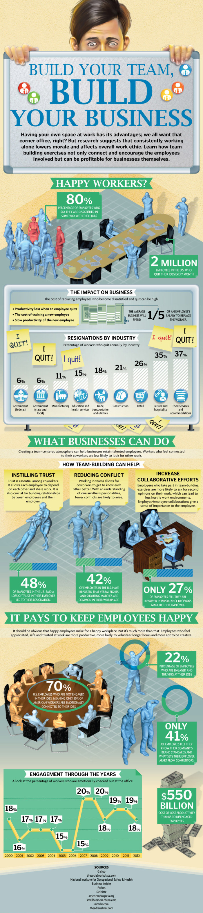 SabrinaZolkifi_Aug2013_workplace-unhappiness-infographic