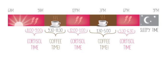 Ryoko Iwata, I Love Coffee