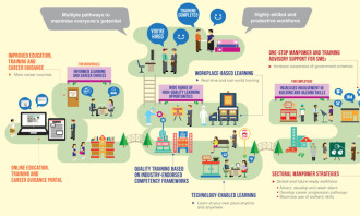 CET 2020 Masterplan by WDA Singapore