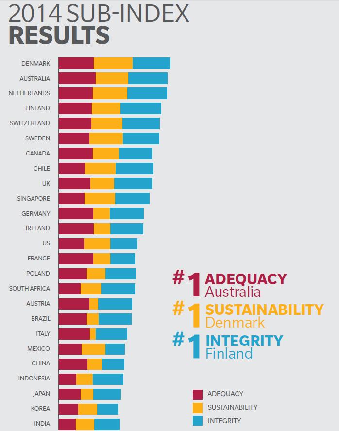 Mercer company infographic