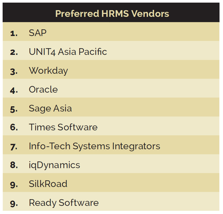 VOTY-HRMS-rankings