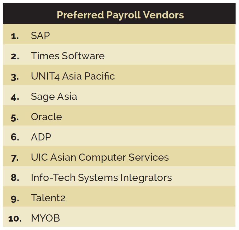 VOTY-payroll-ranking