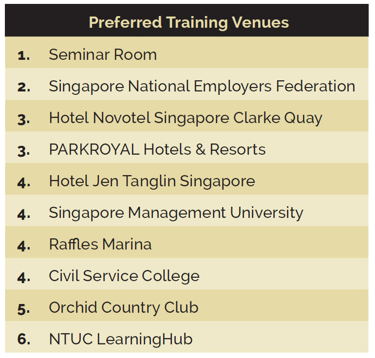 VOTY-training-venues-ranking2