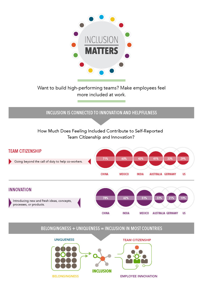 Catalyst infographic