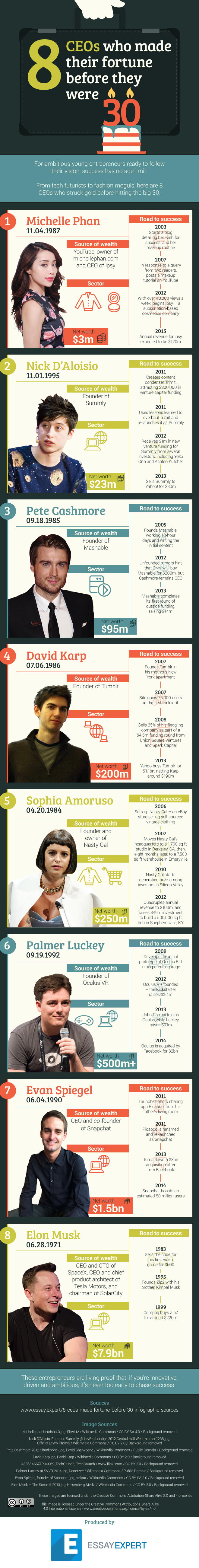 8 CEOs who made their fortune before 30 infographic