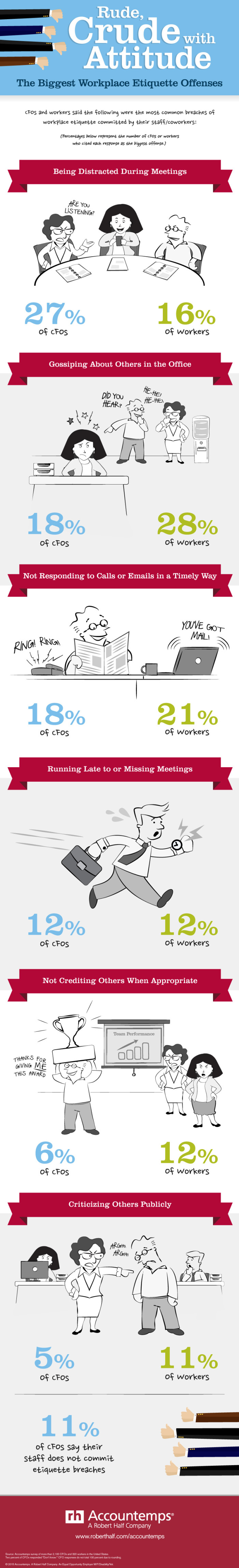 workplace etiquette infographic