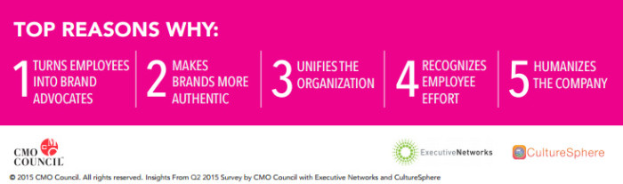 CMO employer branding infographic 2