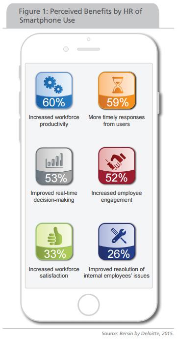Deloitte mobile infographic 1