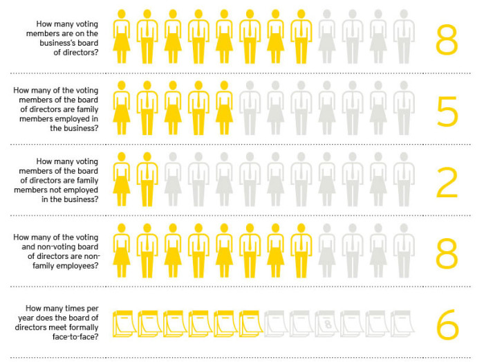 EY family business infographics 1