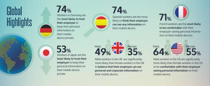 smartphone infographic 4