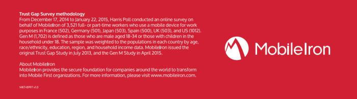 smartphone infographic 7