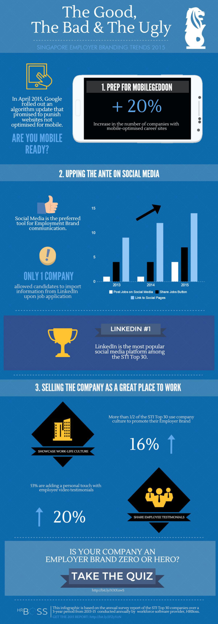 HRBoss infographic on employer branding
