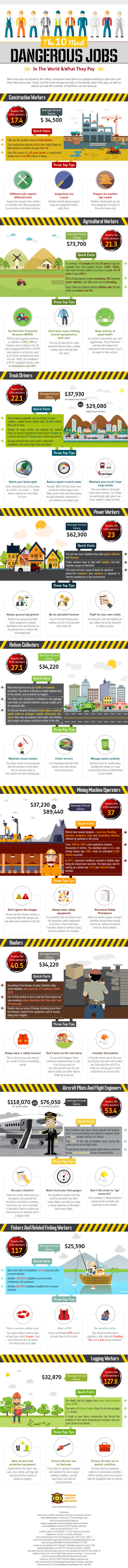 The 10 Most Dangerous Jobs in the World & What They Pay - An infographic