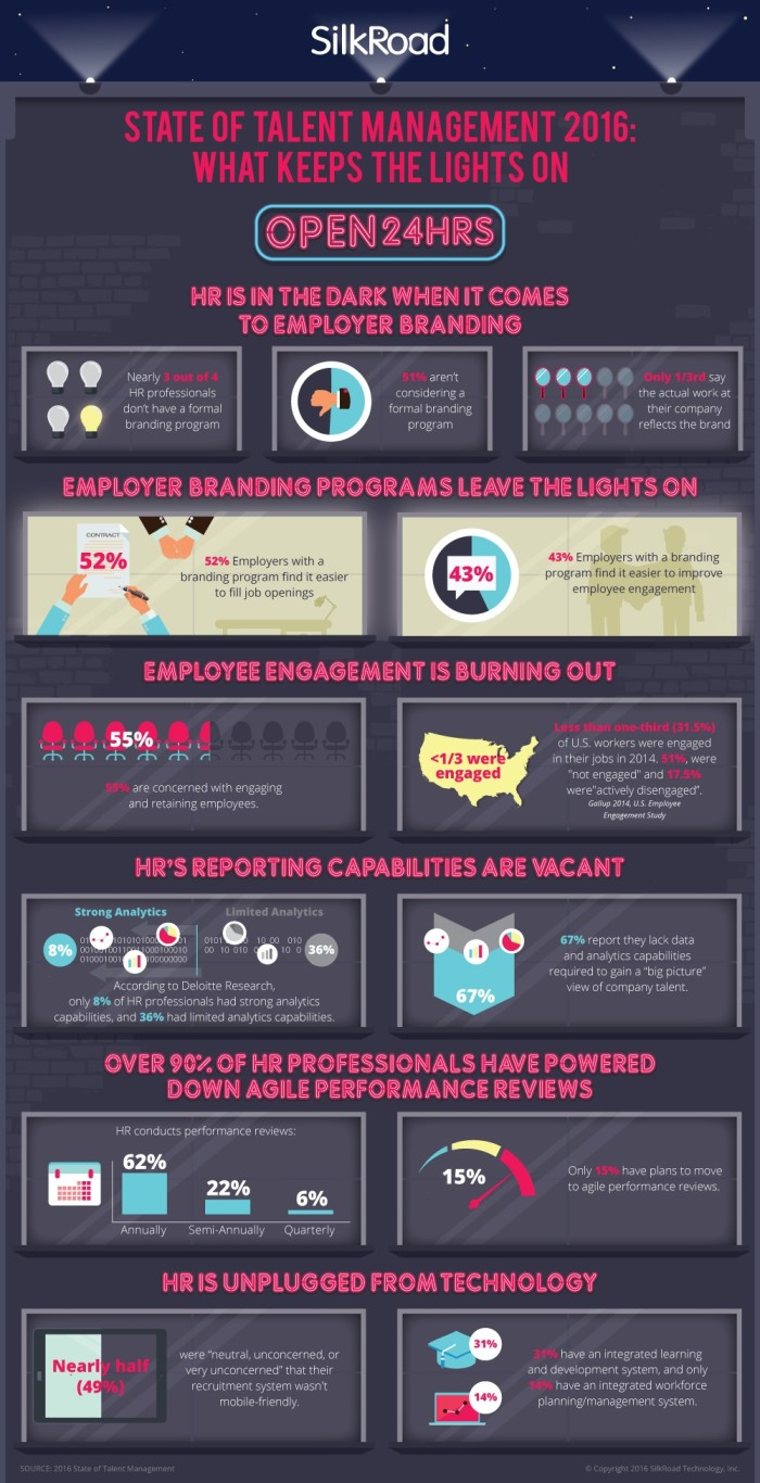 SilkRoad_Infographic_STM
