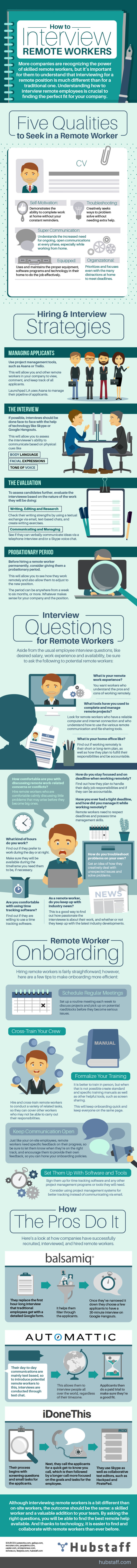 how-to-interview-remote-workers