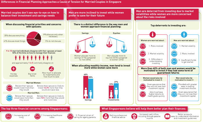 AIA Singapore infographic