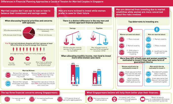 AIA Singapore infographic