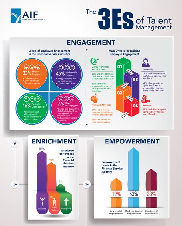 Infographics new 3Es 4