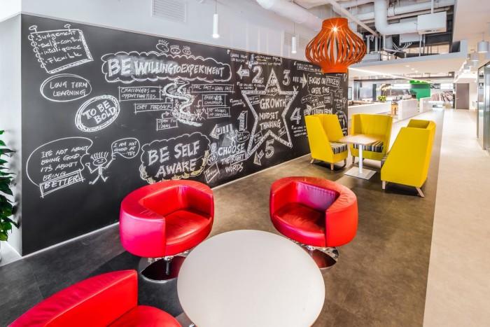 Creative blackboard promotes ideas generation and creativity.