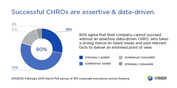 assertive-data-driven