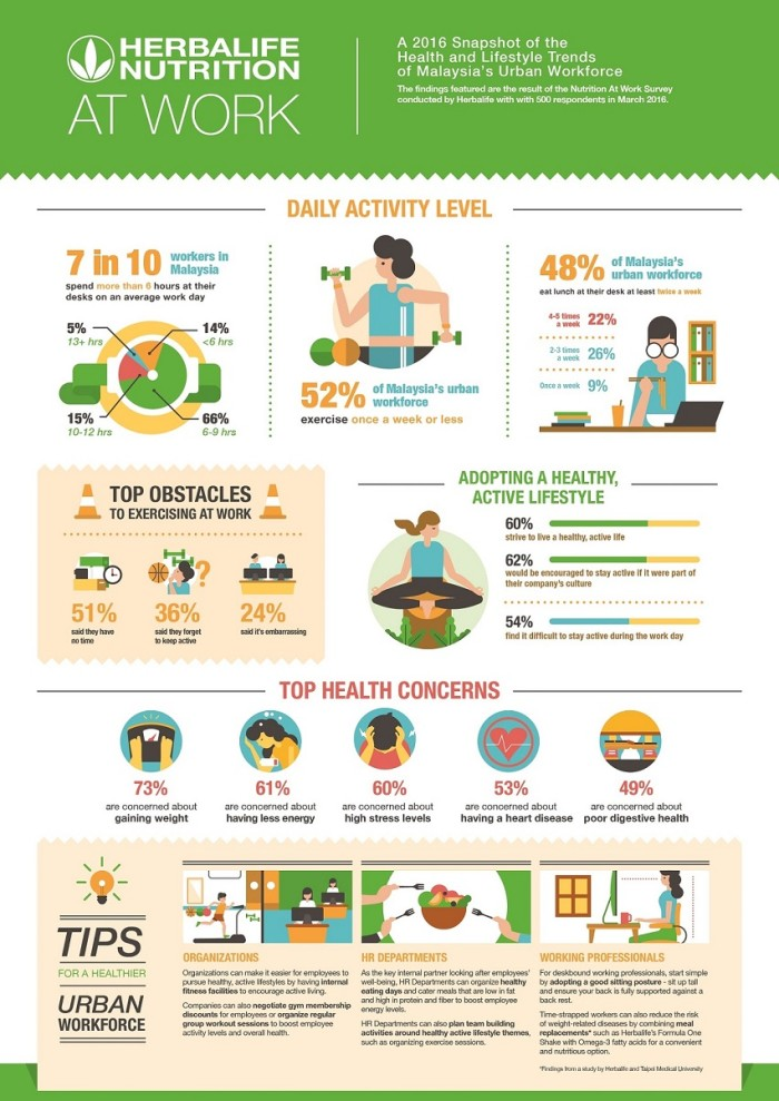 herbalife_infographic_FA_handover (Eng)