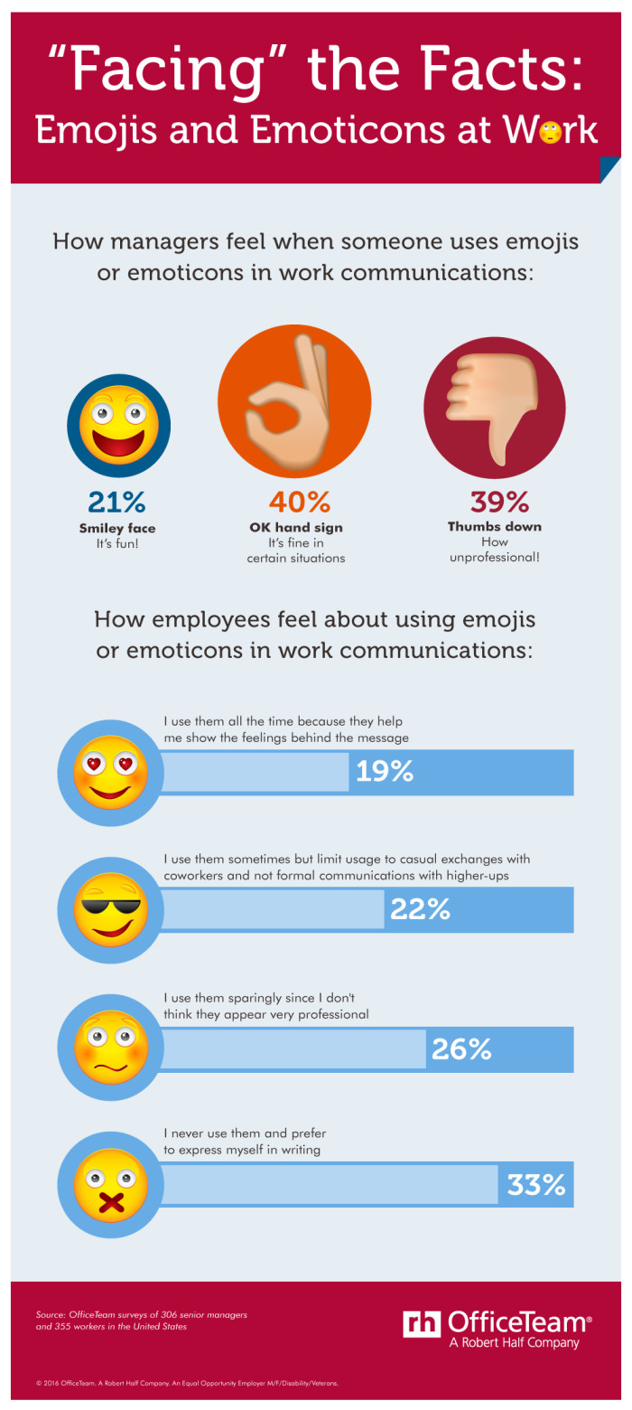 OfficeTeam+emojis+infographic
