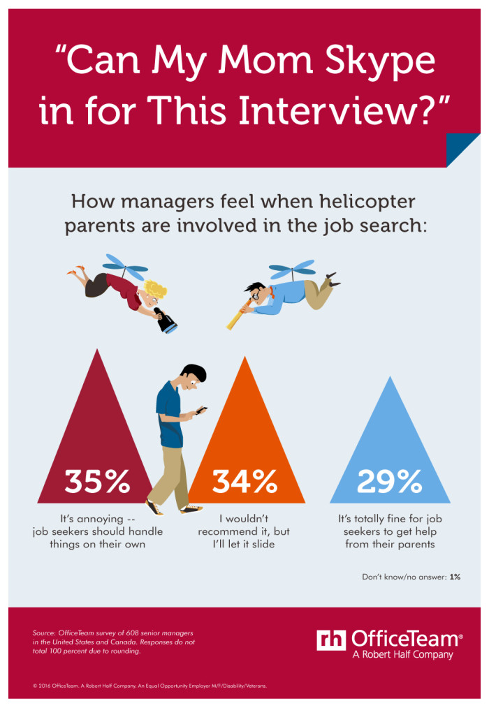 OfficeTeam+helicopter+parents+infographic