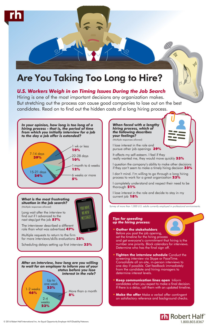 RH Time to Hire Infographic.FINAL