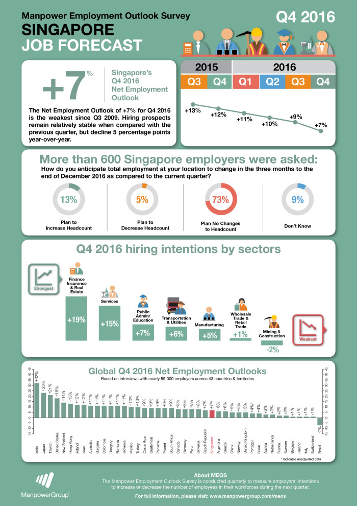 MPS_Infographic_Q42016