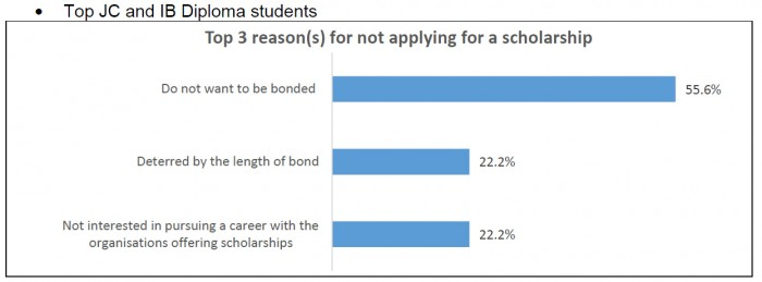 reasons for applying for a scholarship