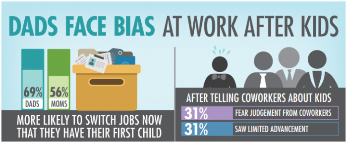 working fathers infographic hr