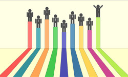Employees ranked by performance, hr