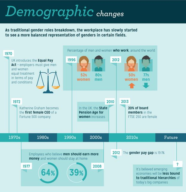 Next Generation infographic - 4