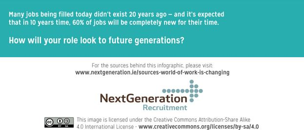 Next Generation infographic - 8