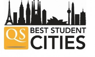 QS Best student cities