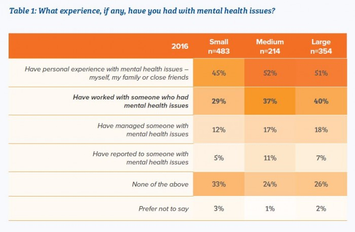 superfriend report on mental health