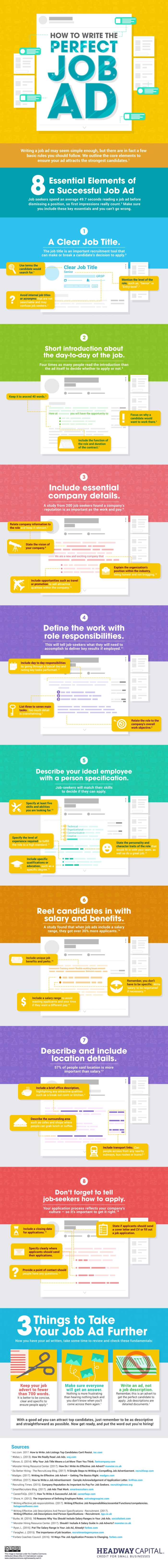 Headway Capital infographic, hr