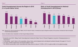 BNM chart annual report 2016