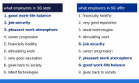 Randstad employer brand research