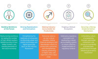 MY Productivity Blueprint