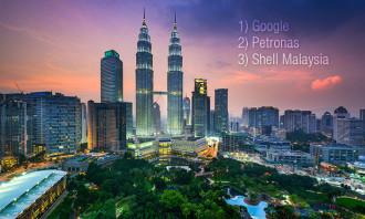 Natasha-May-2017-jobstreet-top-10-companies-for-malaysians-123rf