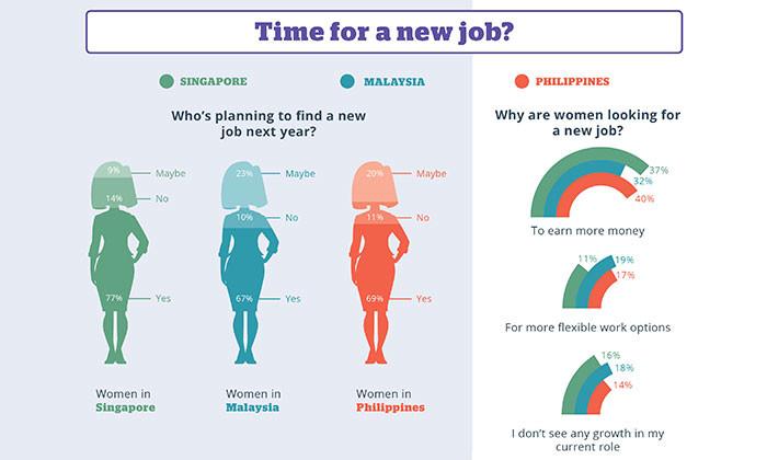 Natasha-May-2017-monster.com-female-employees-leaving-provided