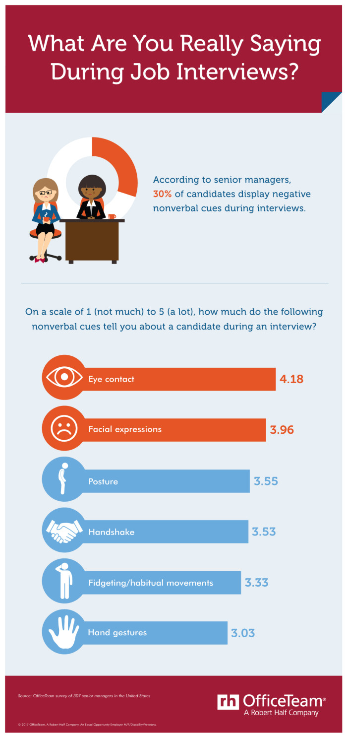 OfficeTeam+Nonverbal+Interview+Cues+Infographic