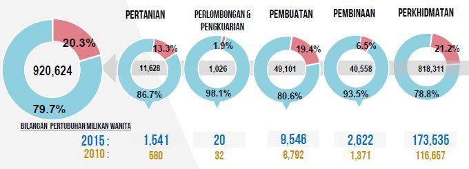 malaysia companies