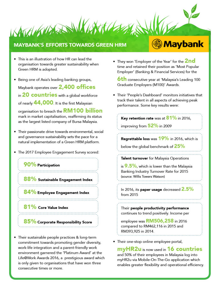 AIF report figure 8 (Maybank)