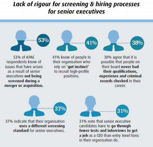 HireRight CEO screening graphic