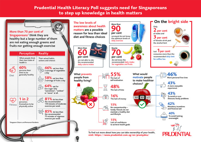 infographic-health-literacy-poll