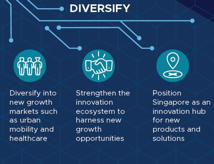 ITM_diversify