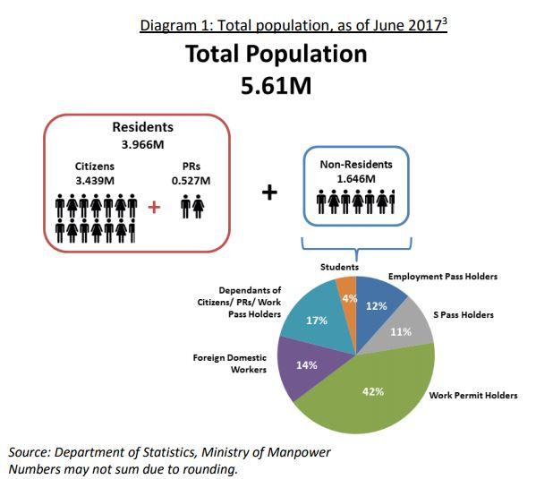 Population in Brief report diagram 1