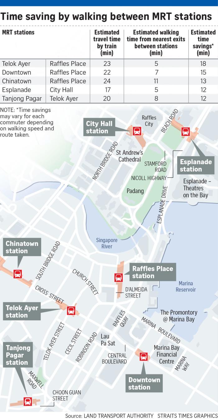 Walking Train Map (WTM)